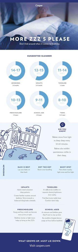 how much sleep do children need chart [ infographic] - teachworkoutlove.com