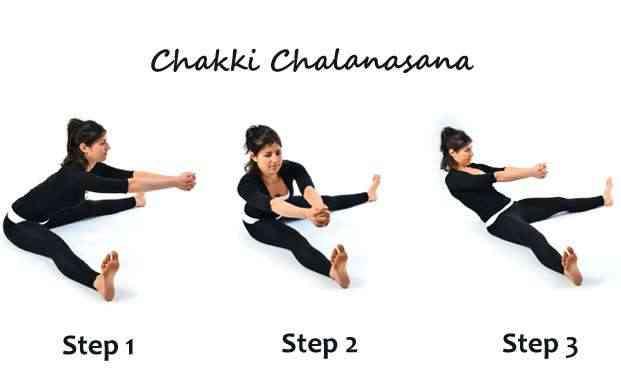 Chakki-Chalanasana-yoga-moves