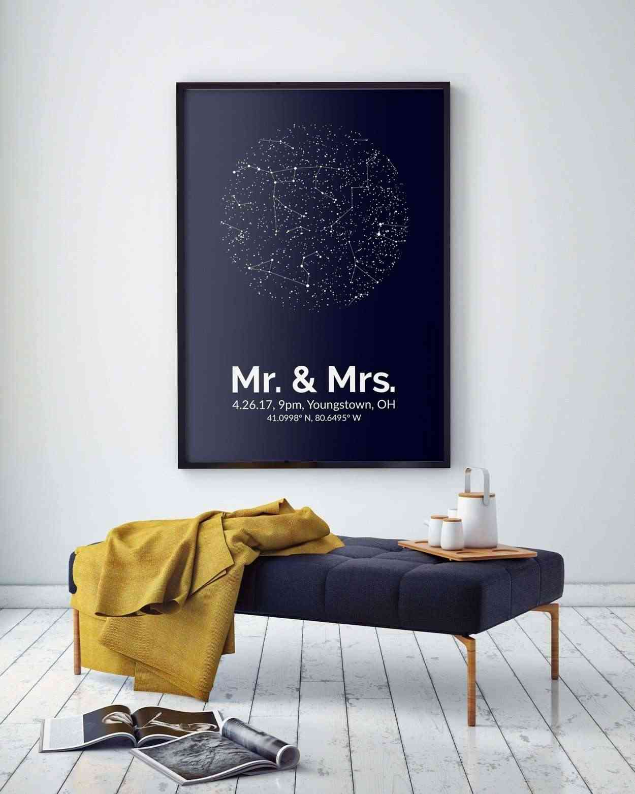 star-map-birthday-gifts