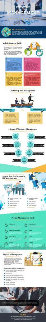 management-vs-leadership-infographic