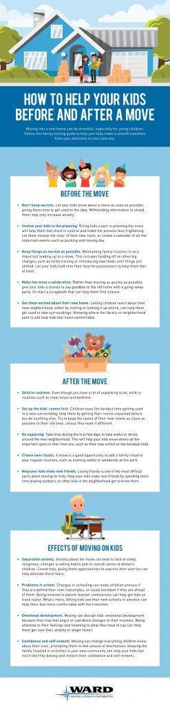 how-to-help-your-kids-before-and-after-a-move-infographic